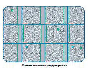 Многоканальная радиограмма