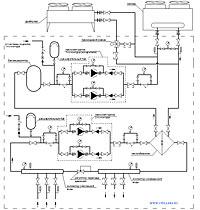 схемы систем холодоснабжения